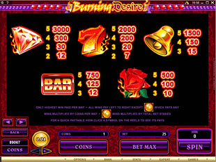Burning Desire Slots Payout