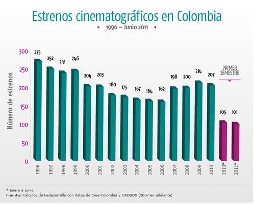 estrenos cinematograficos en colombia.png paint