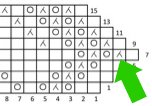 Corrected Pivot Chart C