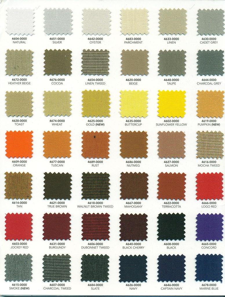 Catalogo Sunbrella 2011 p1