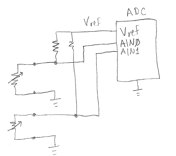 Analog-to-Digital Confusion: Pitfalls of Driving an ADC