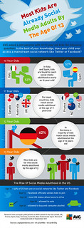 INFOGRAPHIC: Most kids are already social media adults by the age of 13