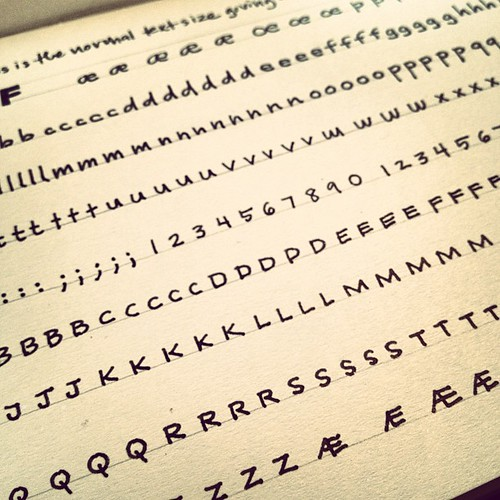 The Sketchnote Typeface - Rohdesign - Designer Mike Rohde