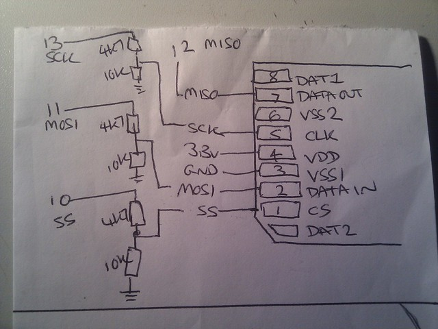 SD Card Schematic http://www.flickr.com/photos/nathanchantrell/6323290363/