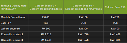 Celcom : Samsung Galaxy Note